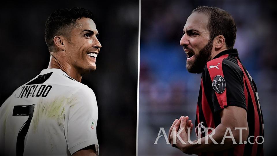 Preview: Adu Tajam Higuain-Ronaldo di Laga Milan Kontra Juve