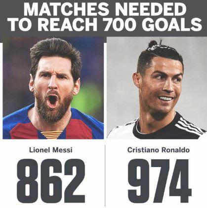 5 Meme Lucu Lionel Messi usai Bikin 700 Gol, Jagoan Mah Bebas - Foto 3