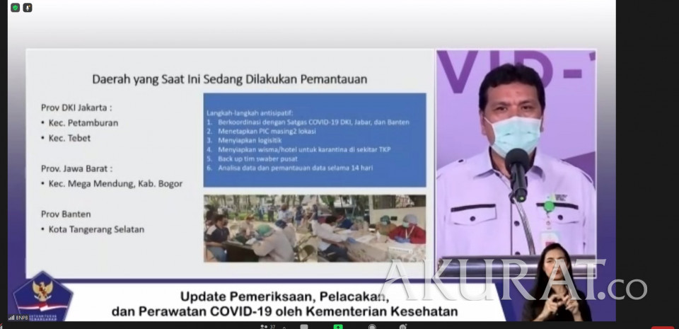 Hasil Pemantaun di 3 Wilayah, Pemerintah Temukan 30 Kasus di Petamburan - Foto 1
