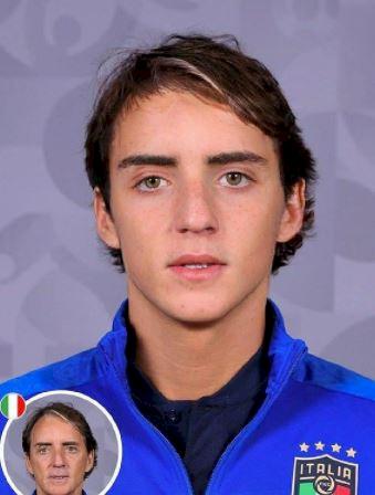 5 Editan Foto Pelatih Euro 2020 jadi Remaja, Ada yang Polos, Macho hingga Culun - Foto 1