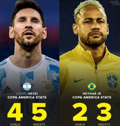 5 Ilustrasi Kece Neymar vs Messi di Final Copa America, Master vs Calon Penerus - Foto 1