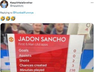 5 Meme Kocak Jadon Sancho Melempem di MU, James Bond Baru - Foto 4