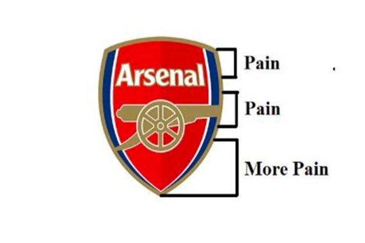 7 Meme Kocak Arsenal Tersingkir dari Liga Europa, Gooners Makin Kasihan - Foto 4