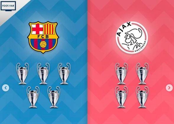 5 Ilustrasi Kece Klub Peraih Liga Champions, Madrid dan Milan Terbanyak - Foto 3