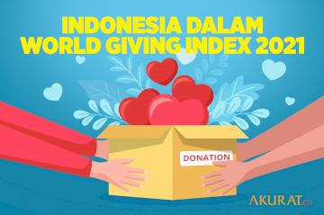 Indonesia dalam World Giving Index 2021
