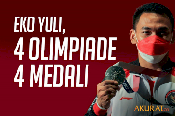 Eko Yuli, 4 Olimpiade 4 Medali