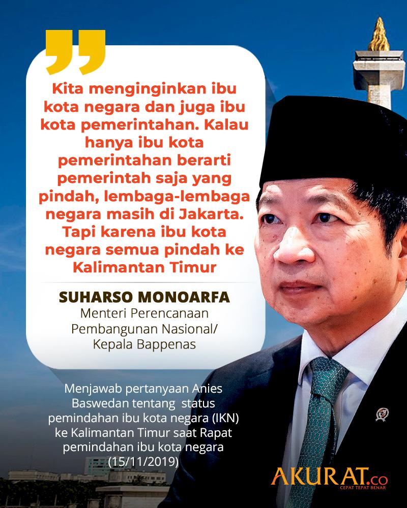 Quotes Suharso Monoarfa Tentang  Status Pemindahan Ibu Kota Negara