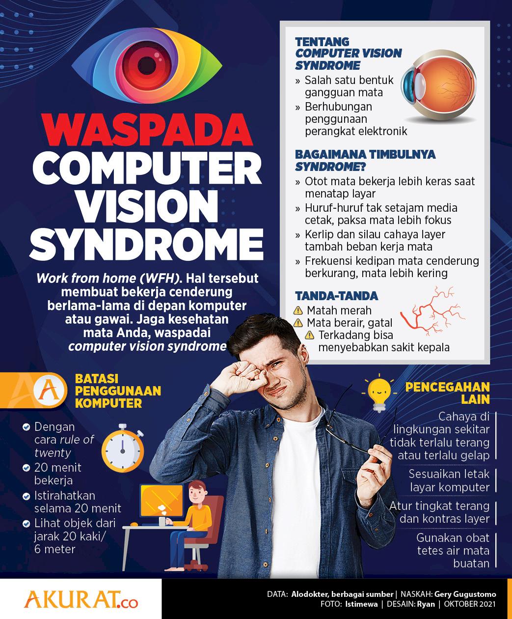Waspada Computer Vision Syndrome